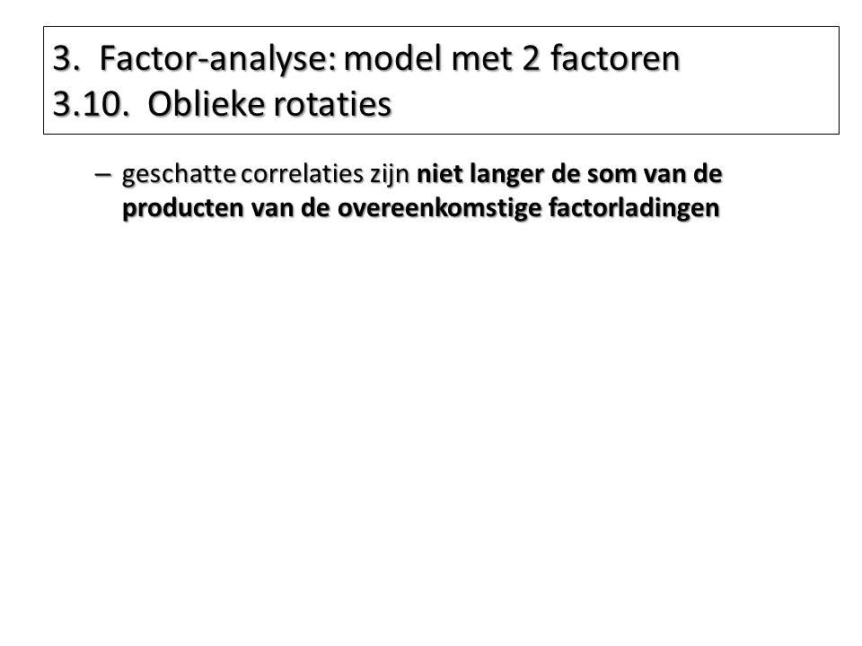 3. Factor-analyse: model met 2 factoren 3.10. Oblieke rotaties – geschatte correlaties zijn niet langer de som van de producten van de overeenkomstige