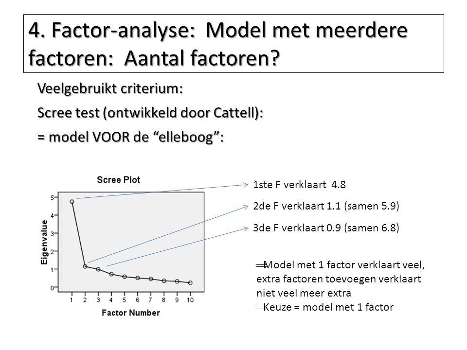 """4. Factor-analyse: Model met meerdere factoren: Aantal factoren? Veelgebruikt criterium: Scree test (ontwikkeld door Cattell): = model VOOR de """"ellebo"""