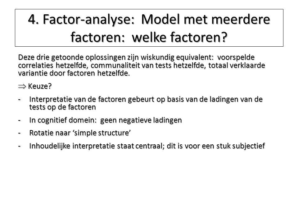 4. Factor-analyse: Model met meerdere factoren: welke factoren? Deze drie getoonde oplossingen zijn wiskundig equivalent: voorspelde correlaties hetze