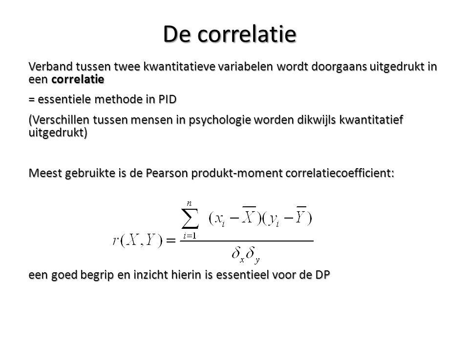 De correlatie Verband tussen twee kwantitatieve variabelen wordt doorgaans uitgedrukt in een correlatie = essentiele methode in PID (Verschillen tusse