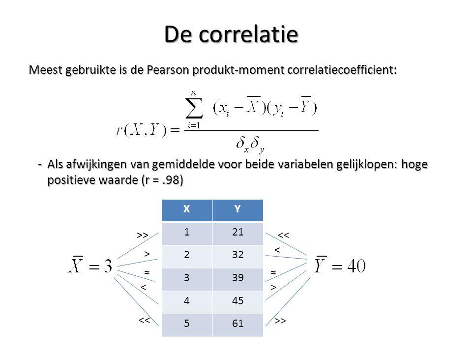 De correlatie Meest gebruikte is de Pearson produkt-moment correlatiecoefficient: -Als afwijkingen van gemiddelde voor beide variabelen gelijklopen: h