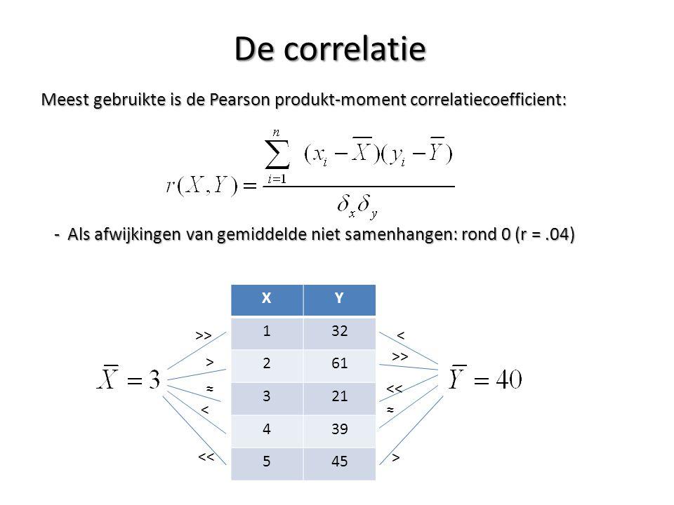 De correlatie Meest gebruikte is de Pearson produkt-moment correlatiecoefficient: -Als afwijkingen van gemiddelde niet samenhangen: rond 0 (r =.04) XY