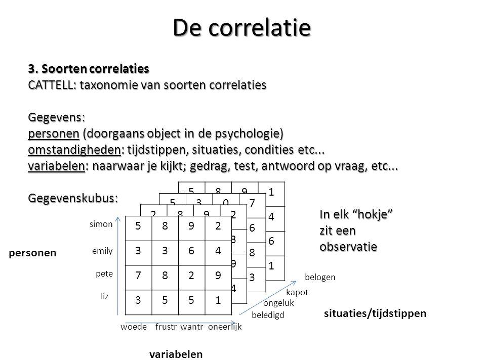 3. Soorten correlaties CATTELL: taxonomie van soorten correlaties Gegevens: personen (doorgaans object in de psychologie) omstandigheden: tijdstippen,