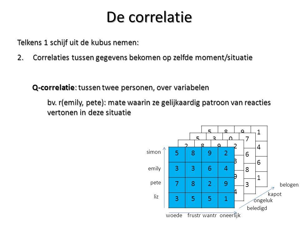 Telkens 1 schijf uit de kubus nemen: 2. Correlaties tussen gegevens bekomen op zelfde moment/situatie Q-correlatie: tussen twee personen, over variabe