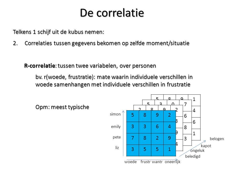 Telkens 1 schijf uit de kubus nemen: 2. Correlaties tussen gegevens bekomen op zelfde moment/situatie R-correlatie: tussen twee variabelen, over perso