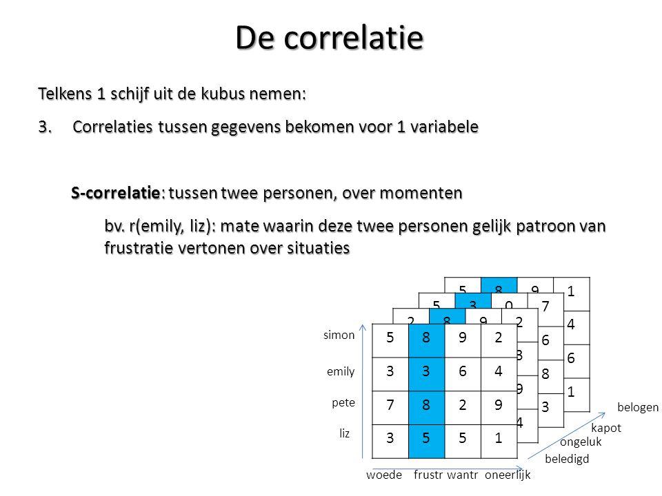 Telkens 1 schijf uit de kubus nemen: 3. Correlaties tussen gegevens bekomen voor 1 variabele S-correlatie: tussen twee personen, over momenten bv. r(e