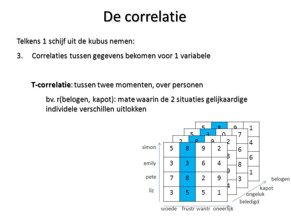 Telkens 1 schijf uit de kubus nemen: 3. Correlaties tussen gegevens bekomen voor 1 variabele T-correlatie: tussen twee momenten, over personen bv. r(b