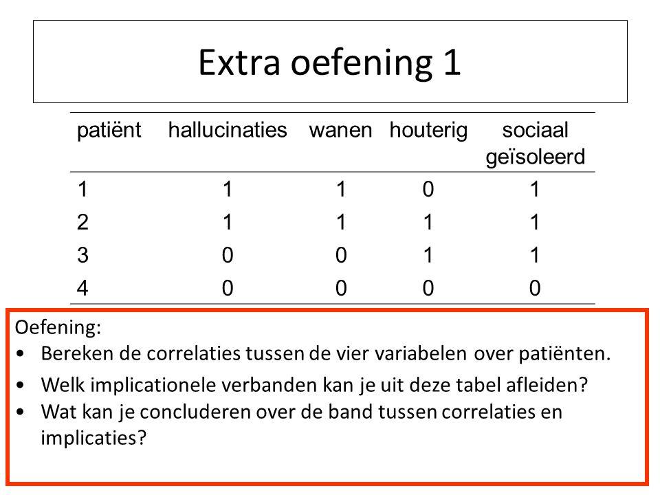 Extra oefening 1 Oefening: Bereken de correlaties tussen de vier variabelen over patiënten. Welk implicationele verbanden kan je uit deze tabel afleid