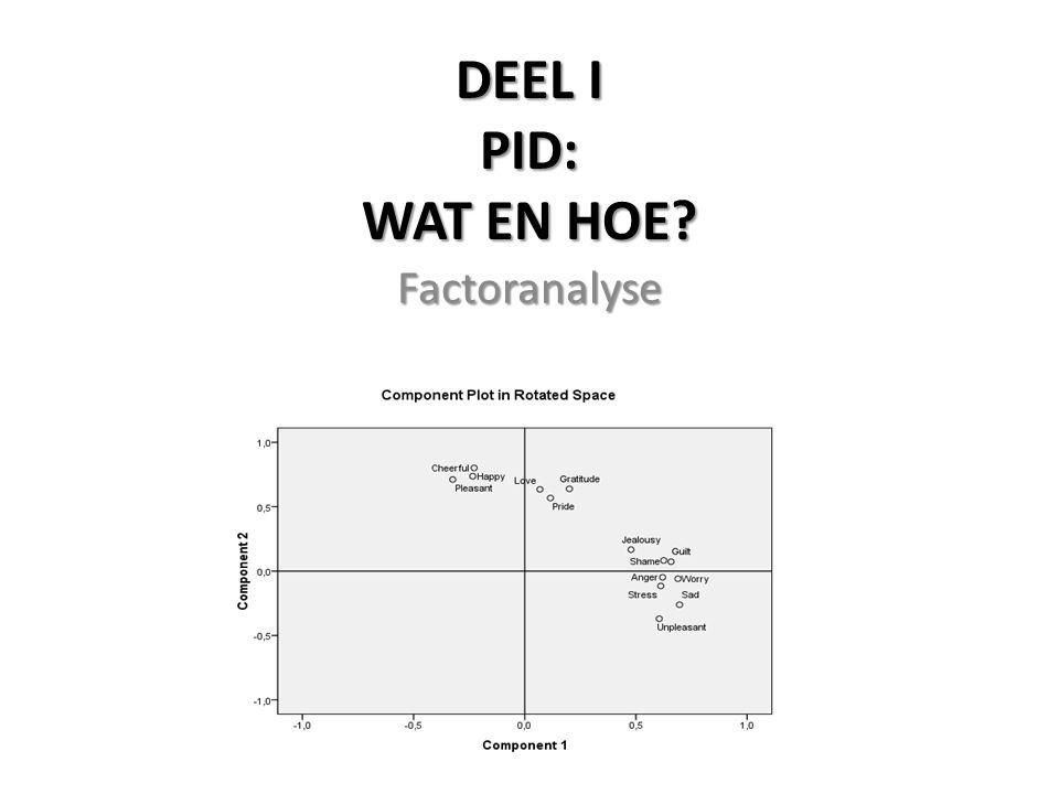 DEEL I PID: WAT EN HOE? Factoranalyse