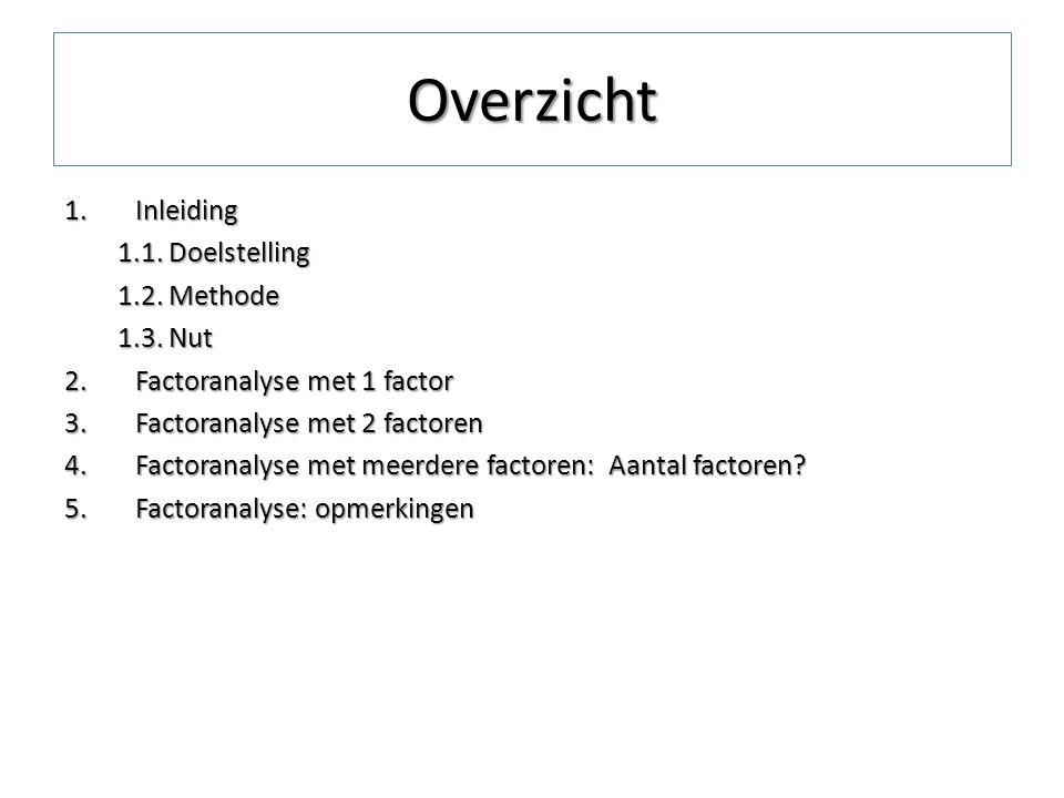Overzicht 1.Inleiding 1.1. Doelstelling 1.2. Methode 1.3. Nut 2.Factoranalyse met 1 factor 3.Factoranalyse met 2 factoren 4.Factoranalyse met meerdere