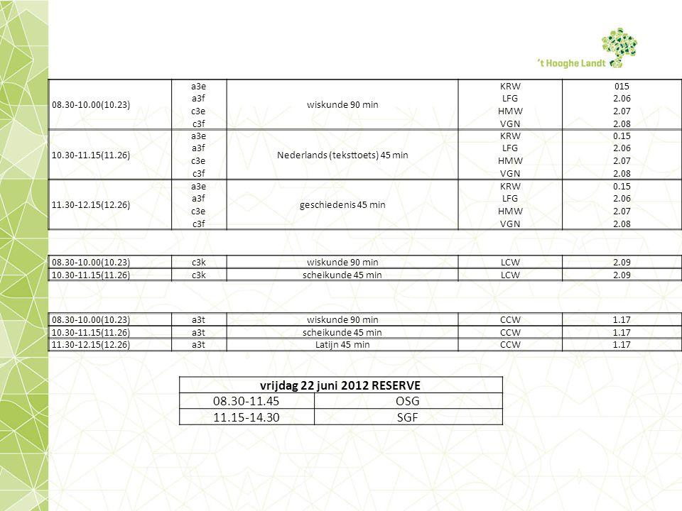 08.30-10.00(10.23) a3e a3f c3e c3f wiskunde 90 min KRW LFG HMW VGN 015 2.06 2.07 2.08 10.30-11.15(11.26) a3e a3f c3e c3f Nederlands (teksttoets) 45 min KRW LFG HMW VGN 0.15 2.06 2.07 2.08 11.30-12.15(12.26) a3e a3f c3e c3f geschiedenis 45 min KRW LFG HMW VGN 0.15 2.06 2.07 2.08 08.30-10.00(10.23)c3kwiskunde 90 minLCW2.09 10.30-11.15(11.26)c3kscheikunde 45 minLCW2.09 08.30-10.00(10.23)a3twiskunde 90 minCCW1.17 10.30-11.15(11.26)a3tscheikunde 45 minCCW1.17 11.30-12.15(12.26)a3tLatijn 45 minCCW1.17 vrijdag 22 juni 2012 RESERVE 08.30-11.45OSG 11.15-14.30SGF