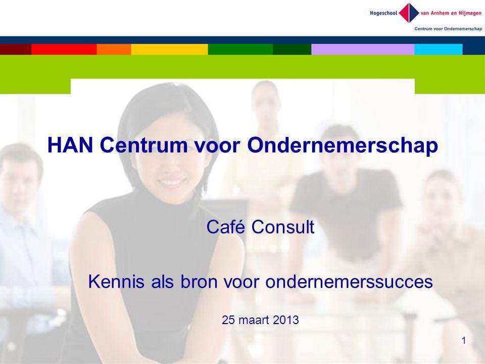 1 HAN Centrum voor Ondernemerschap Café Consult Kennis als bron voor ondernemerssucces 25 maart 2013