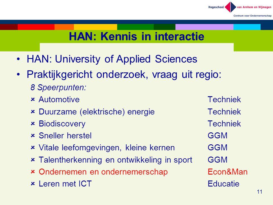 HAN: Kennis in interactie HAN: University of Applied Sciences Praktijkgericht onderzoek, vraag uit regio: 8 Speerpunten:  AutomotiveTechniek  Duurza