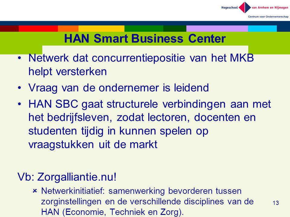 HAN Smart Business Center Netwerk dat concurrentiepositie van het MKB helpt versterken Vraag van de ondernemer is leidend HAN SBC gaat structurele ver