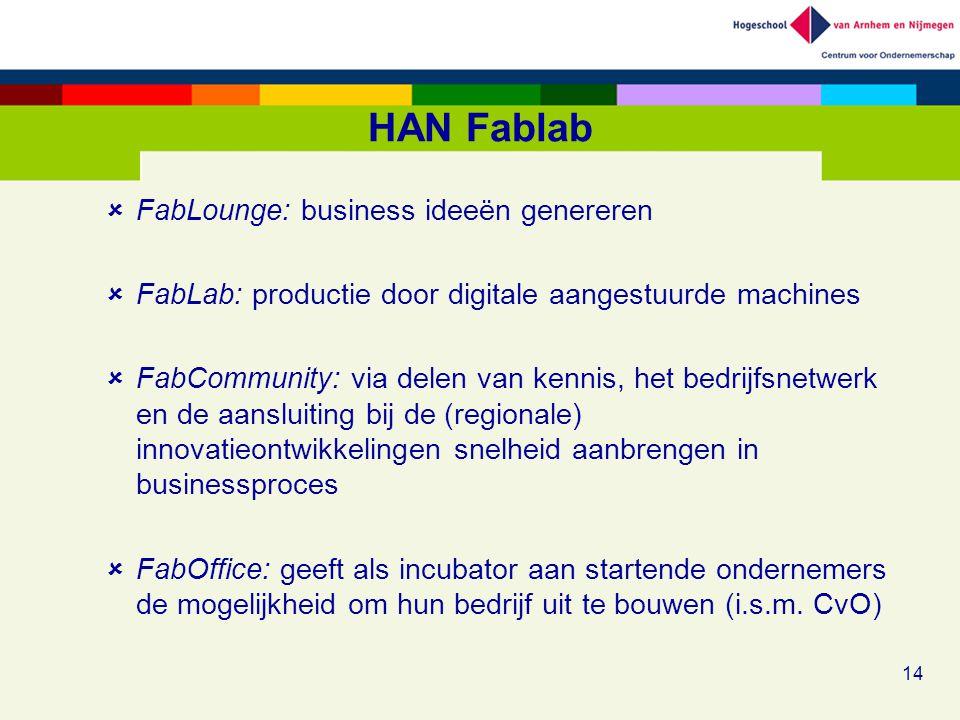 HAN Fablab  FabLounge: business ideeën genereren  FabLab: productie door digitale aangestuurde machines  FabCommunity: via delen van kennis, het be