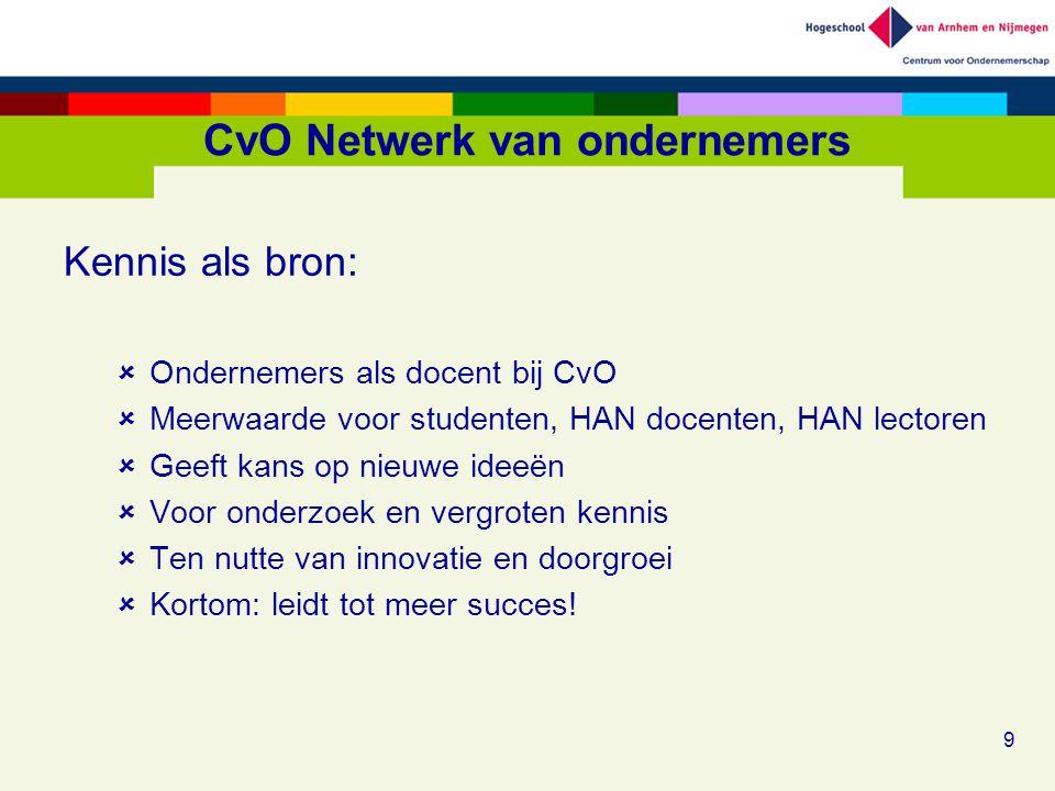 CvO Netwerk van ondernemers Kennis als bron:  Ondernemers als docent bij CvO  Meerwaarde voor studenten, HAN docenten, HAN lectoren  Geeft kans op