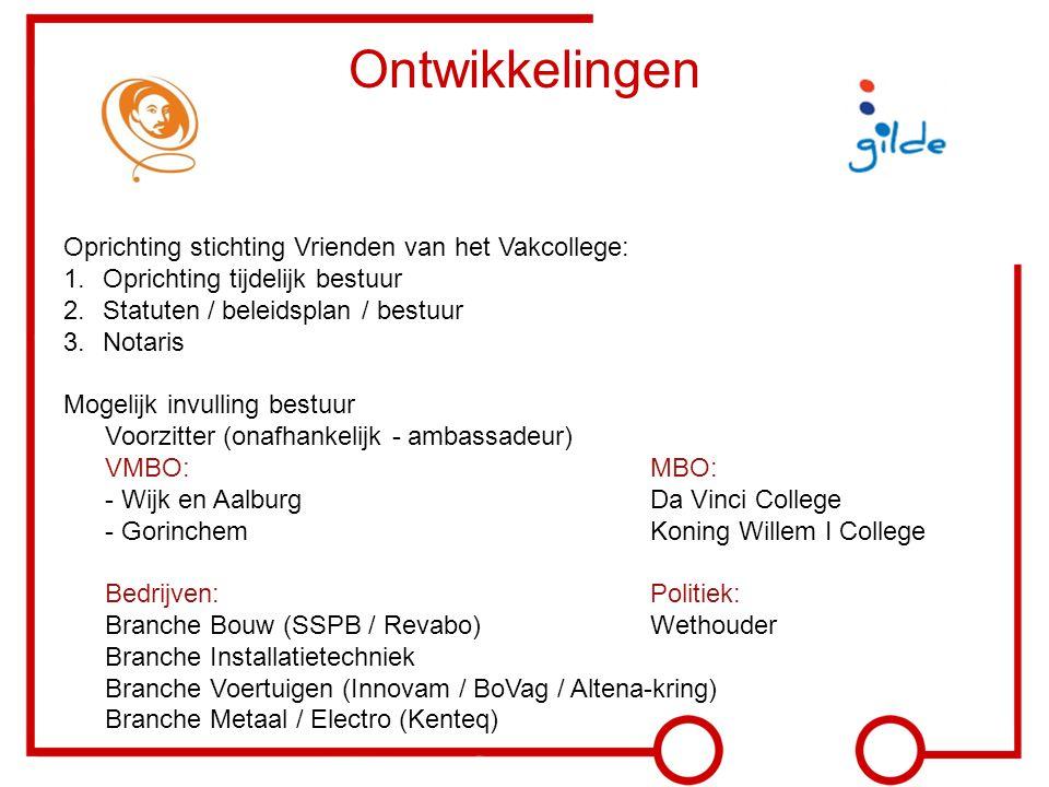 Ontwikkelingen Oprichting stichting Vrienden van het Vakcollege: 1.Oprichting tijdelijk bestuur 2.Statuten / beleidsplan / bestuur 3.Notaris Mogelijk