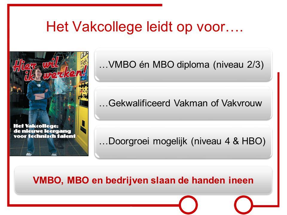 Het Vakcollege leidt op voor…. VMBO, MBO en bedrijven slaan de handen ineen …VMBO én MBO diploma (niveau 2/3) …Gekwalificeerd Vakman of Vakvrouw …Door