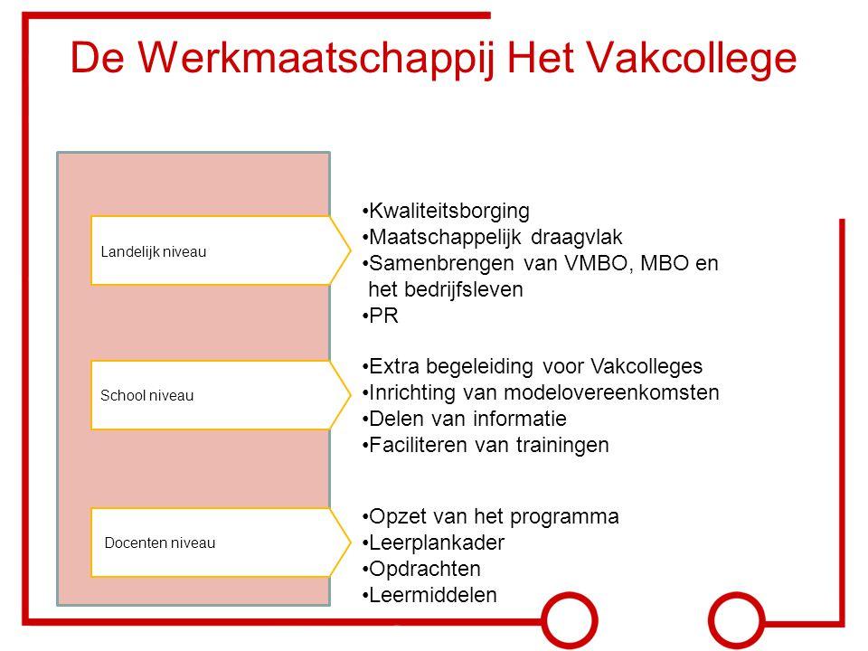 De Werkmaatschappij Het Vakcollege Landelijk niveau School niveau Docenten niveau Kwaliteitsborging Maatschappelijk draagvlak Samenbrengen van VMBO, M