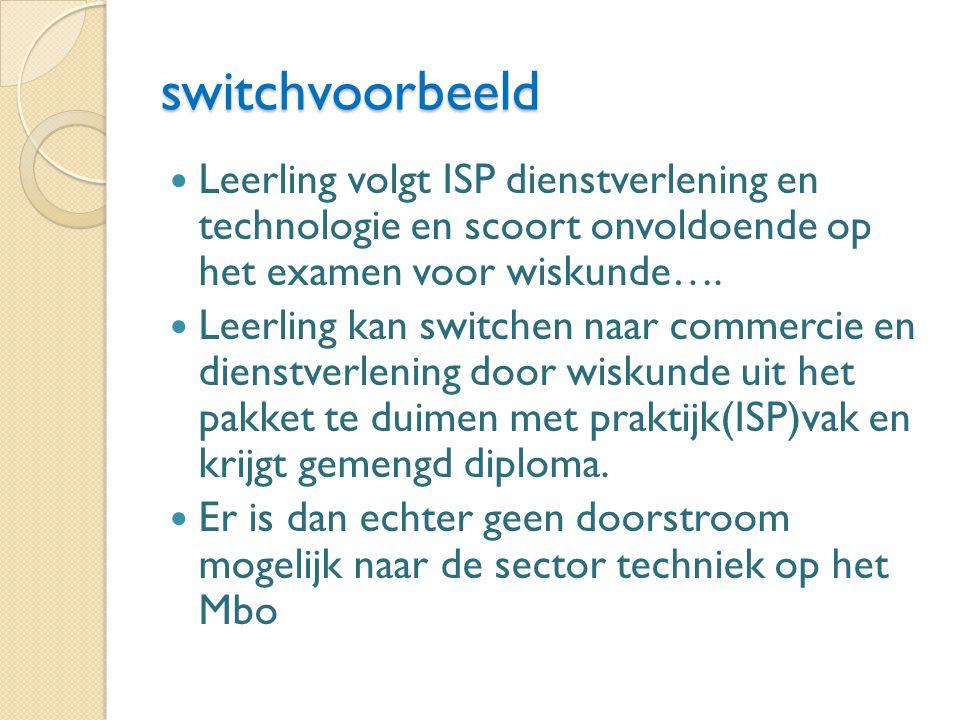 switchvoorbeeld Leerling volgt ISP dienstverlening en technologie en scoort onvoldoende op het examen voor wiskunde….