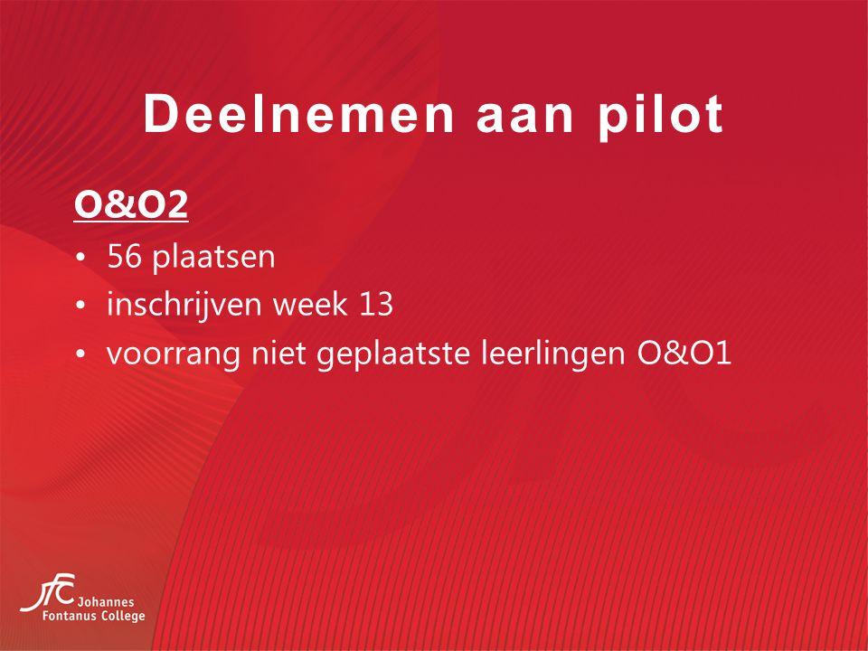 Deelnemen aan pilot O&O2 56 plaatsen inschrijven week 13 voorrang niet geplaatste leerlingen O&O1