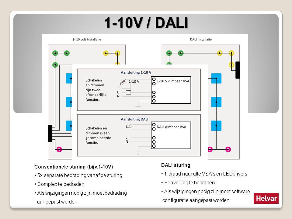 1-10V / DALI Conventionele sturing (bijv.1-10V) 5x separate bedrading vanaf de sturing Complex te bedraden Als wijzigingen nodig zijn moet bedrading a