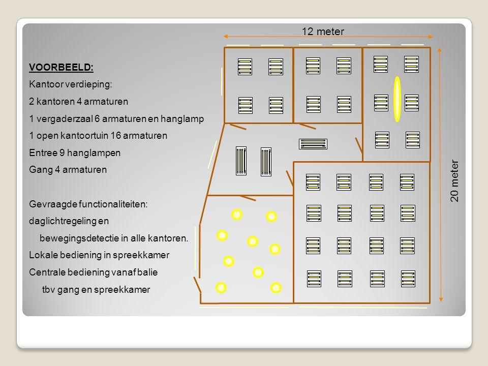 12 meter 20 meter VOORBEELD: Kantoor verdieping: 2 kantoren 4 armaturen 1 vergaderzaal 6 armaturen en hanglamp 1 open kantoortuin 16 armaturen Entree