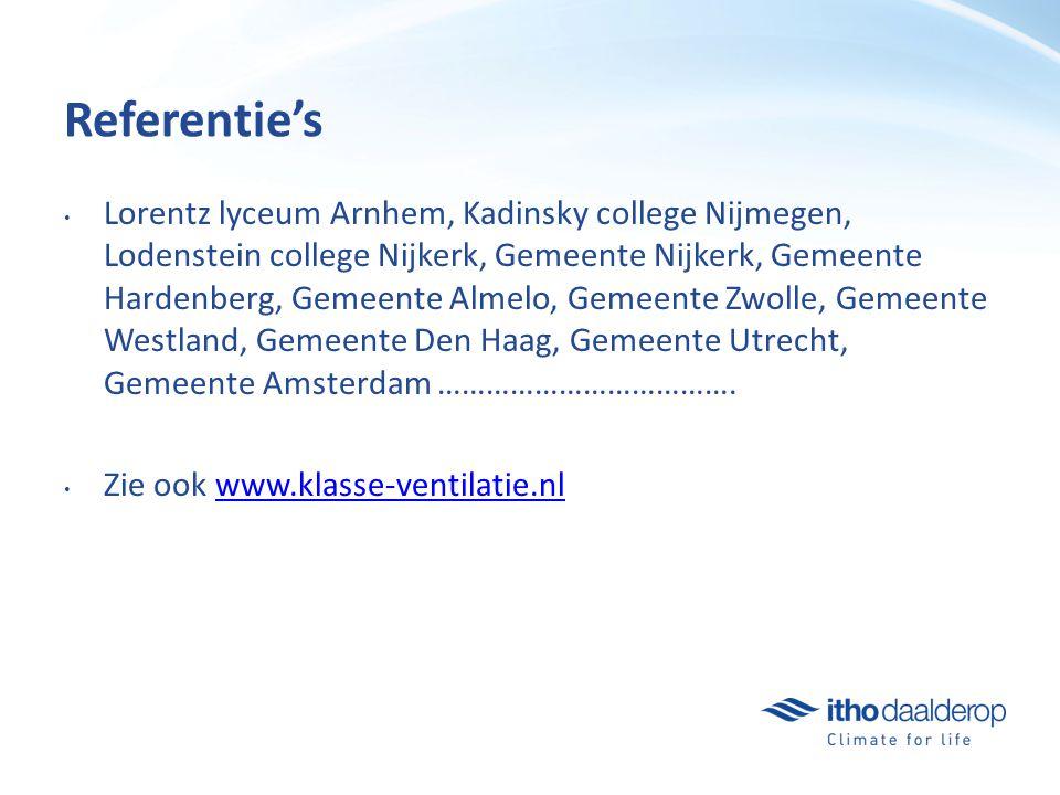 Referentie's Lorentz lyceum Arnhem, Kadinsky college Nijmegen, Lodenstein college Nijkerk, Gemeente Nijkerk, Gemeente Hardenberg, Gemeente Almelo, Gemeente Zwolle, Gemeente Westland, Gemeente Den Haag, Gemeente Utrecht, Gemeente Amsterdam ……………………………….