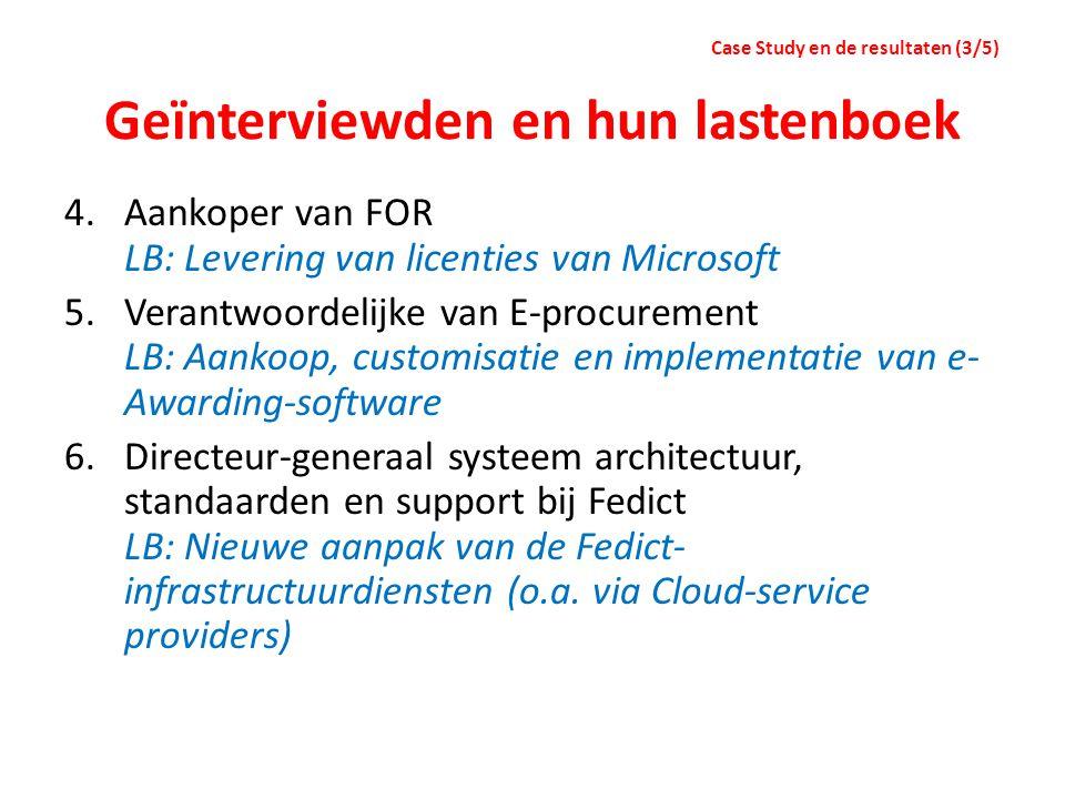 Geïnterviewden en hun lastenboek 4.Aankoper van FOR LB: Levering van licenties van Microsoft 5.Verantwoordelijke van E-procurement LB: Aankoop, custom