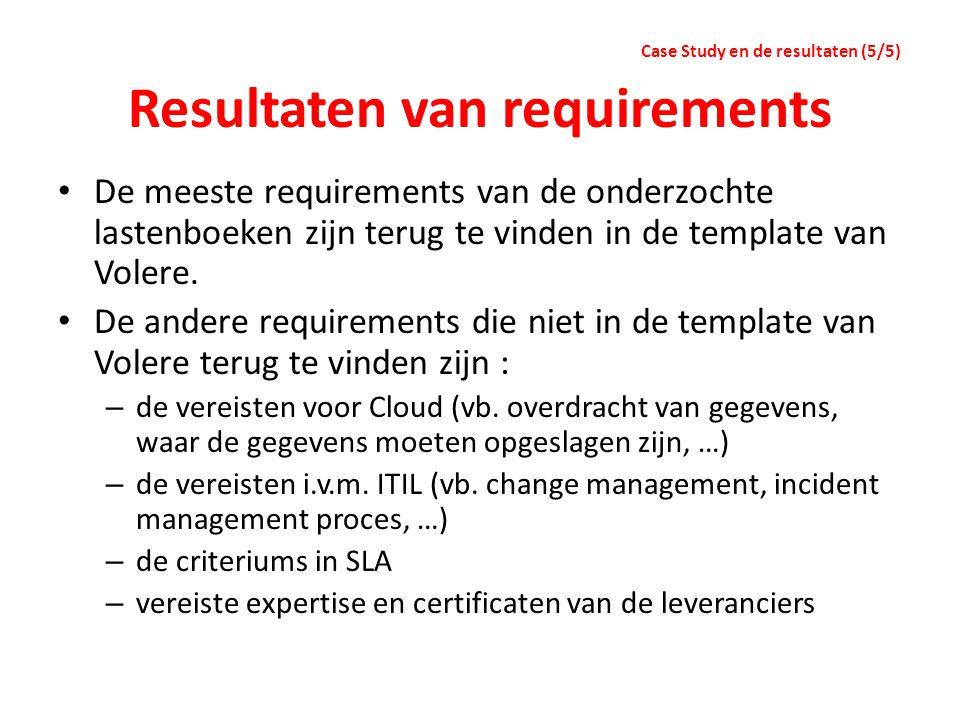 Resultaten van requirements De meeste requirements van de onderzochte lastenboeken zijn terug te vinden in de template van Volere. De andere requireme