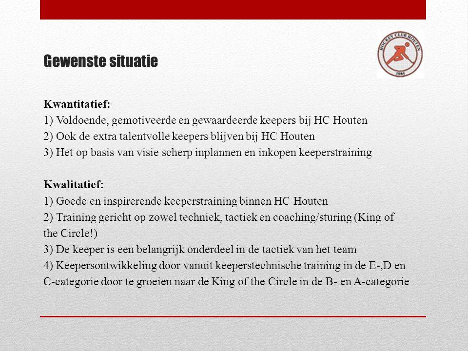 Gewenste situatie Kwantitatief: 1) Voldoende, gemotiveerde en gewaardeerde keepers bij HC Houten 2) Ook de extra talentvolle keepers blijven bij HC Houten 3) Het op basis van visie scherp inplannen en inkopen keeperstraining Kwalitatief: 1) Goede en inspirerende keeperstraining binnen HC Houten 2) Training gericht op zowel techniek, tactiek en coaching/sturing (King of the Circle!) 3) De keeper is een belangrijk onderdeel in de tactiek van het team 4) Keepersontwikkeling door vanuit keeperstechnische training in de E-,D en C-categorie door te groeien naar de King of the Circle in de B- en A-categorie