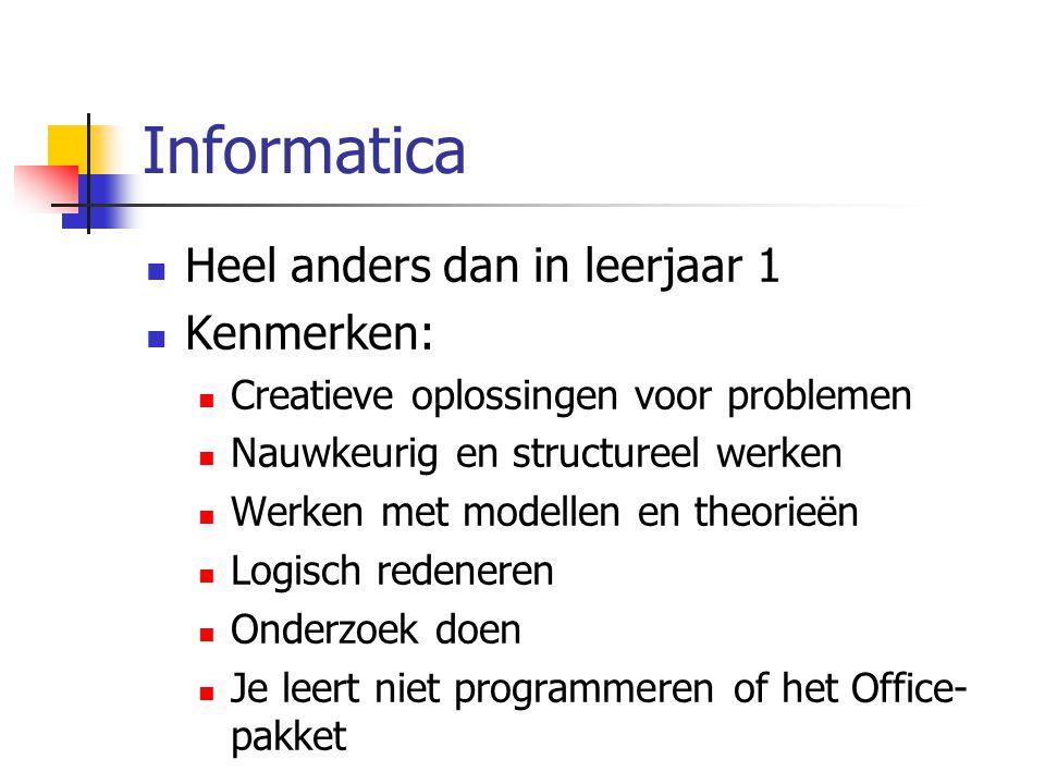 Informatica Heel anders dan in leerjaar 1 Kenmerken: Creatieve oplossingen voor problemen Nauwkeurig en structureel werken Werken met modellen en theorieën Logisch redeneren Onderzoek doen Je leert niet programmeren of het Office- pakket