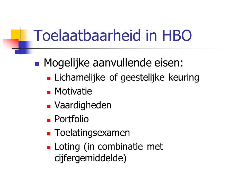 Toelaatbaarheid in HBO Mogelijke aanvullende eisen: Lichamelijke of geestelijke keuring Motivatie Vaardigheden Portfolio Toelatingsexamen Loting (in combinatie met cijfergemiddelde)