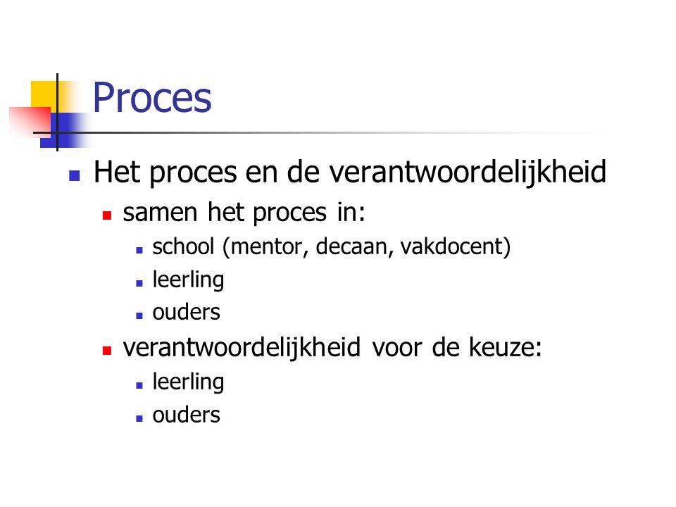 Proces Het proces en de verantwoordelijkheid samen het proces in: school (mentor, decaan, vakdocent) leerling ouders verantwoordelijkheid voor de keuze: leerling ouders