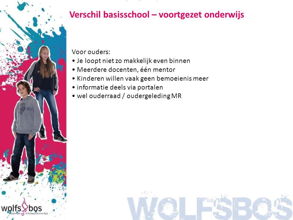Opleidingen in het voortgezet onderwijs Basisonderwijs Vmbo Bbl Kbl-GL-TL AKA/LWT Pro / AKA HAVO Brugperiode VWO 654321654321 Werk MBO niveau 2 MBO niveau 3,4 HBOWO