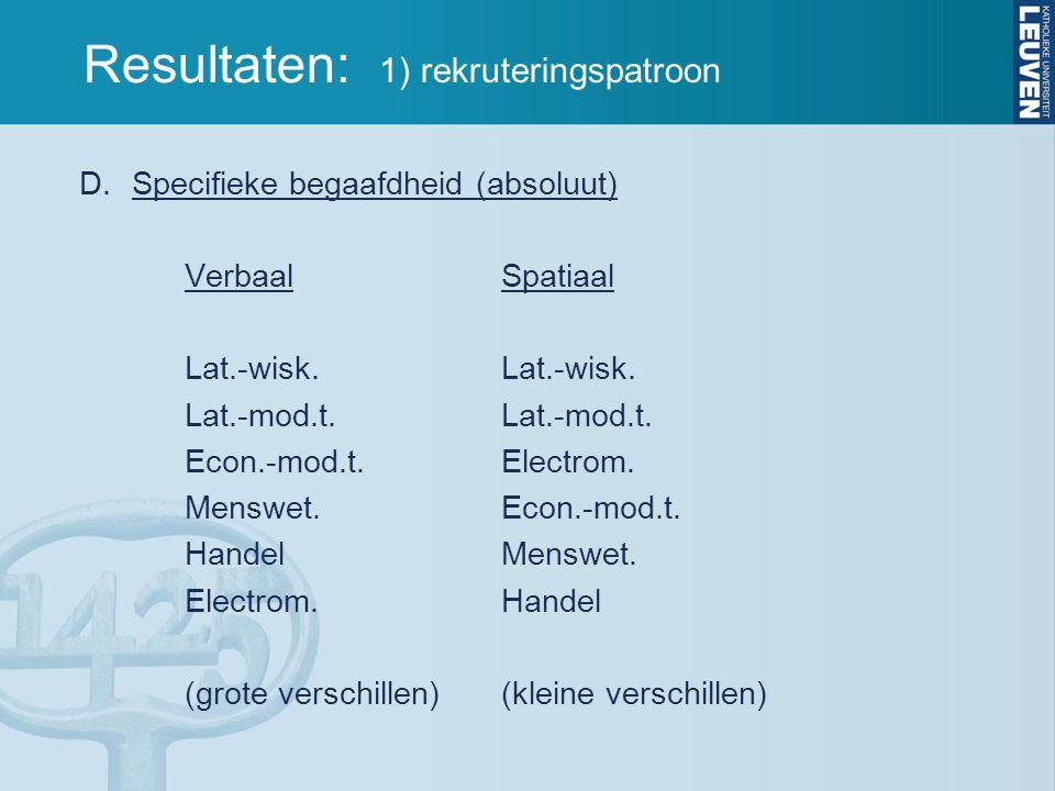 Resultaten: 1) rekruteringspatroon D.Specifieke begaafdheid (absoluut) VerbaalSpatiaal Lat.-wisk. Lat.-mod.t. Econ.-mod.t. Electrom. Menswet. Econ.-mo