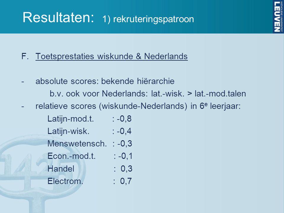 Resultaten: 1) rekruteringspatroon F.Toetsprestaties wiskunde & Nederlands -absolute scores: bekende hiërarchie b.v.