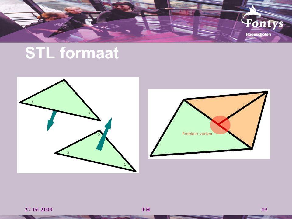 FH STL formaat 4927-06-2009