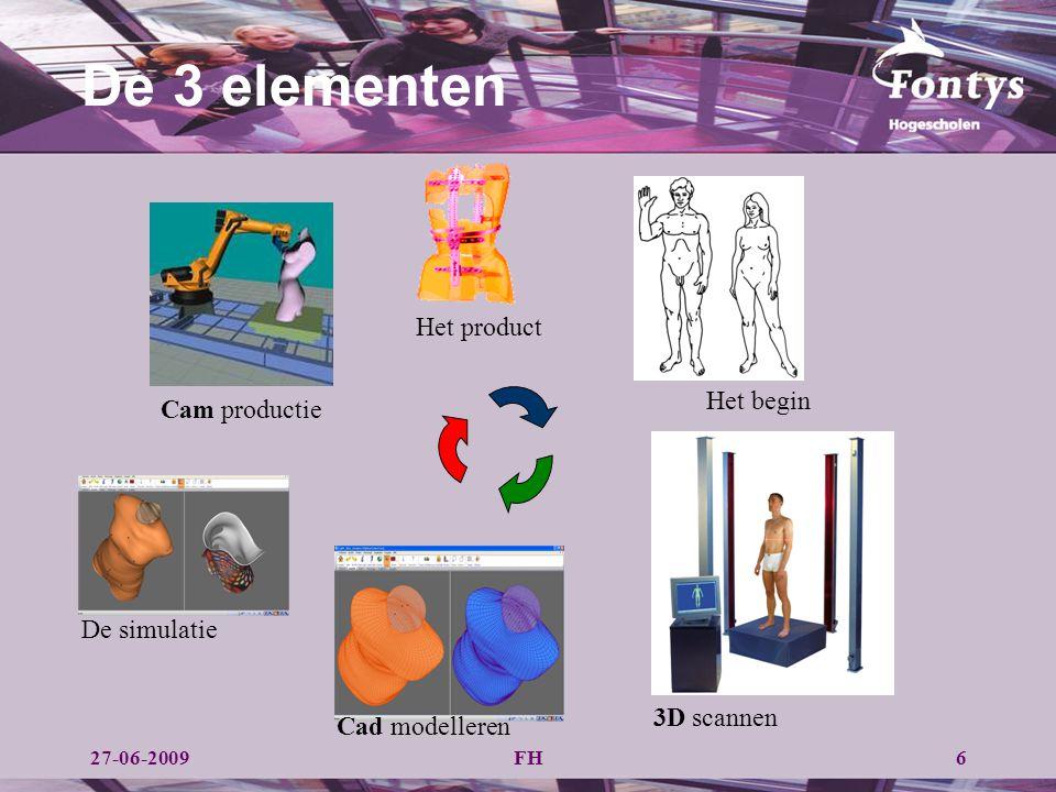 De 3 elementen 27-06-2009FH6 Het begin Cad modelleren 3D scannen De simulatie Cam productie Het product
