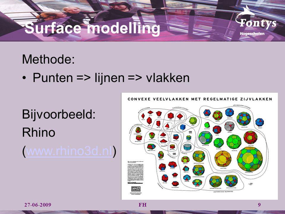 FH20 Discussie 1.Het modelleren van een EVO kan met behulp van goedkope software.
