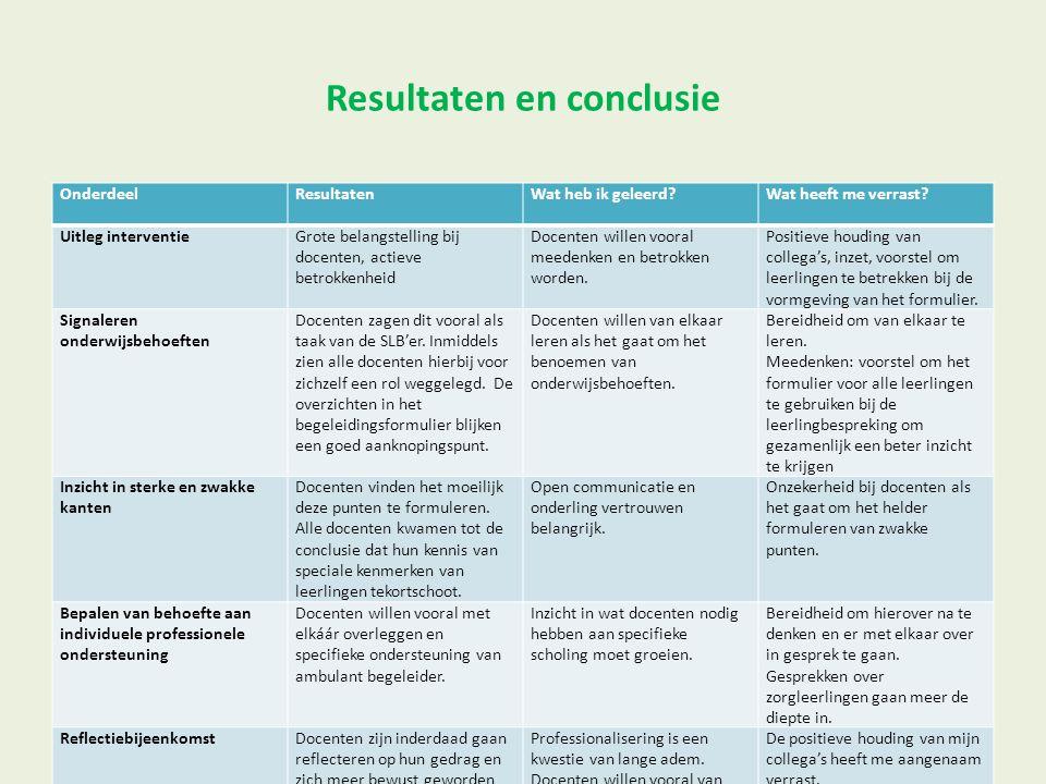 Resultaten en conclusie OnderdeelResultatenWat heb ik geleerd?Wat heeft me verrast? Uitleg interventieGrote belangstelling bij docenten, actieve betro