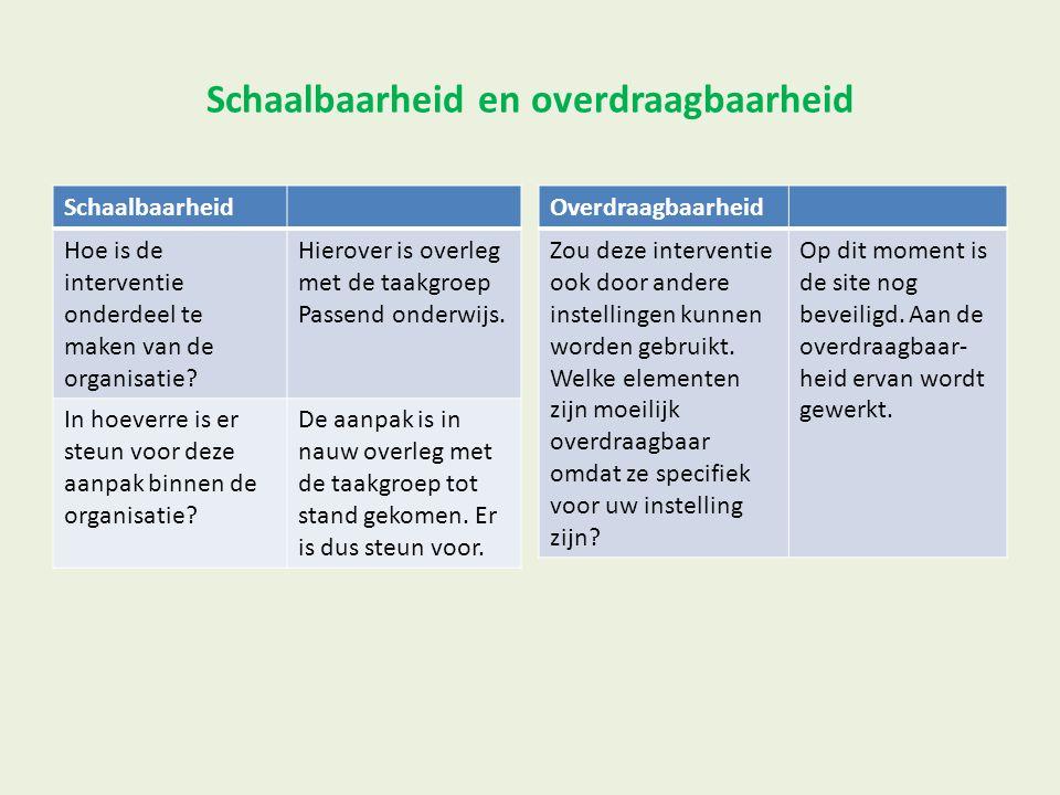 Schaalbaarheid en overdraagbaarheid Schaalbaarheid Hoe is de interventie onderdeel te maken van de organisatie? Hierover is overleg met de taakgroep P