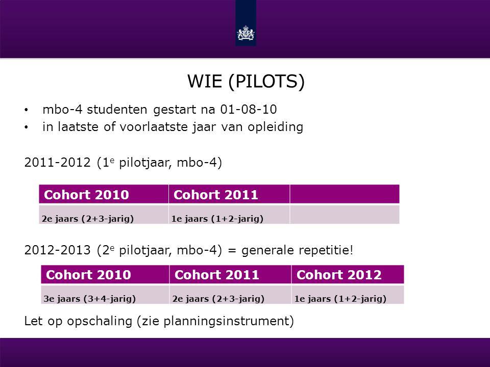 WIE (PILOTS) mbo-4 studenten gestart na 01-08-10 in laatste of voorlaatste jaar van opleiding 2011-2012 (1 e pilotjaar, mbo-4) 2012-2013 (2 e pilotjaar, mbo-4) = generale repetitie.