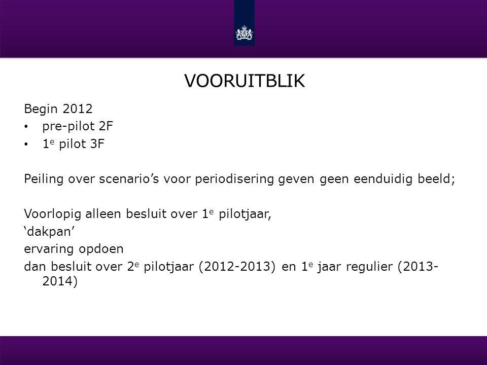 VOORUITBLIK Begin 2012 pre-pilot 2F 1 e pilot 3F Peiling over scenario's voor periodisering geven geen eenduidig beeld; Voorlopig alleen besluit over 1 e pilotjaar, 'dakpan' ervaring opdoen dan besluit over 2 e pilotjaar (2012-2013) en 1 e jaar regulier (2013- 2014)