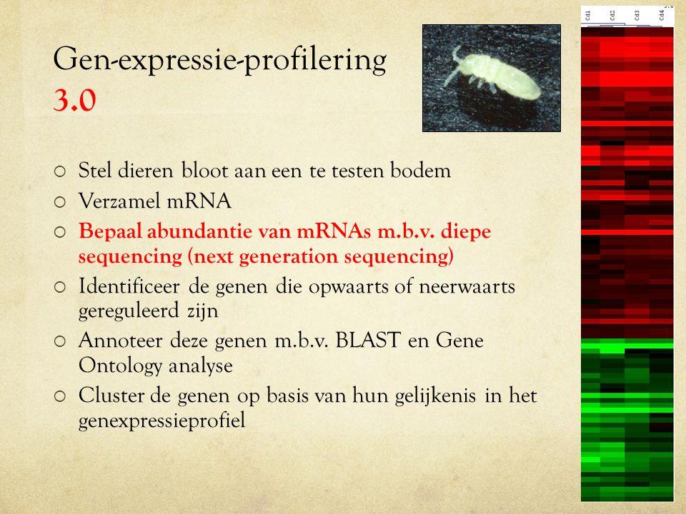 Gen-expressie-profilering 3.0  Stel dieren bloot aan een te testen bodem  Verzamel mRNA  Bepaal abundantie van mRNAs m.b.v. diepe sequencing (next