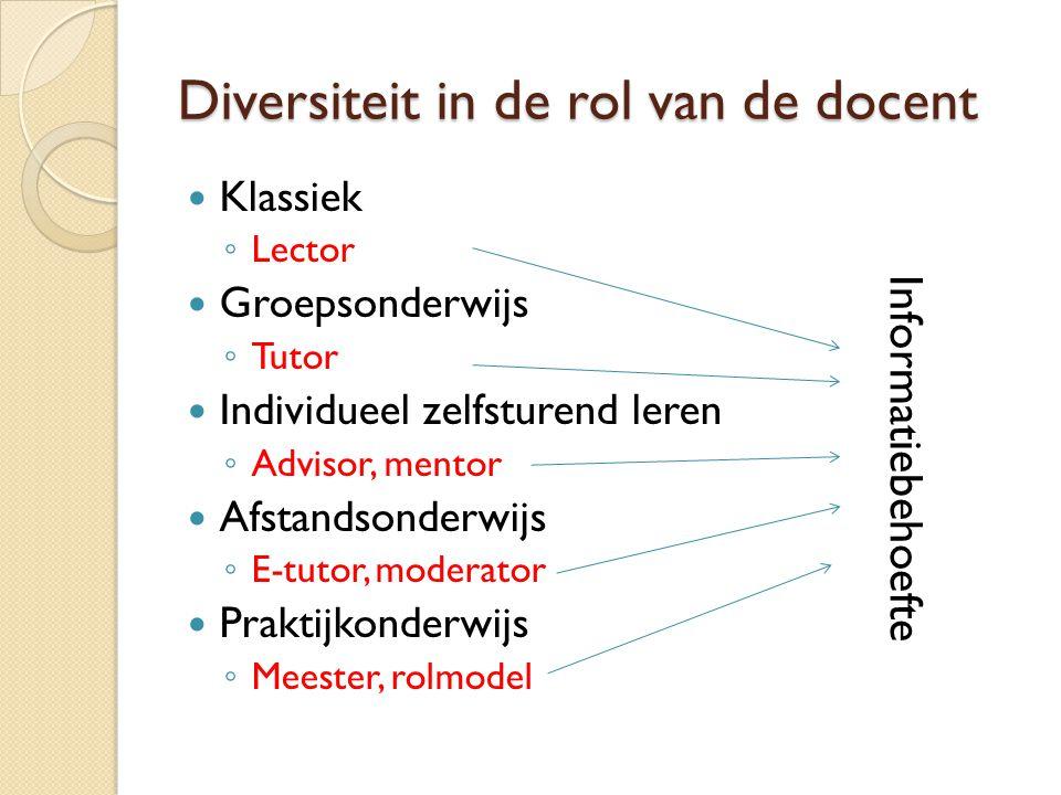 Diversiteit in de rol van de docent Klassiek ◦ Lector Groepsonderwijs ◦ Tutor Individueel zelfsturend leren ◦ Advisor, mentor Afstandsonderwijs ◦ E-tu