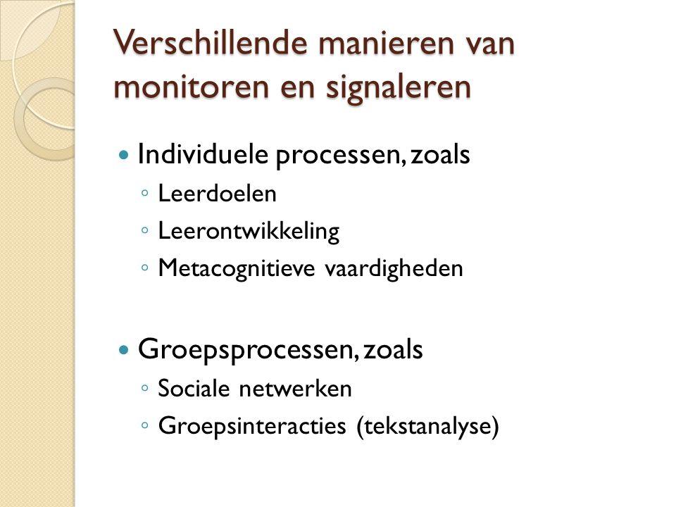 Verschillende manieren van monitoren en signaleren Individuele processen, zoals ◦ Leerdoelen ◦ Leerontwikkeling ◦ Metacognitieve vaardigheden Groepspr