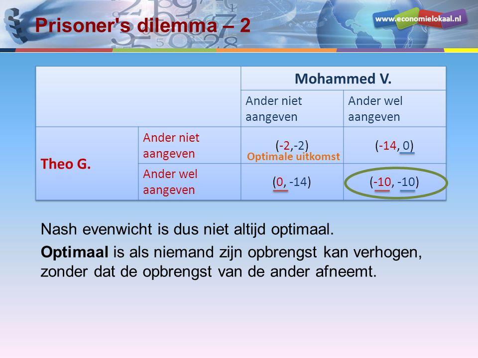 www.economielokaal.nl Prisoner's dilemma – 2 Nash evenwicht is dus niet altijd optimaal. Optimaal is als niemand zijn opbrengst kan verhogen, zonder d