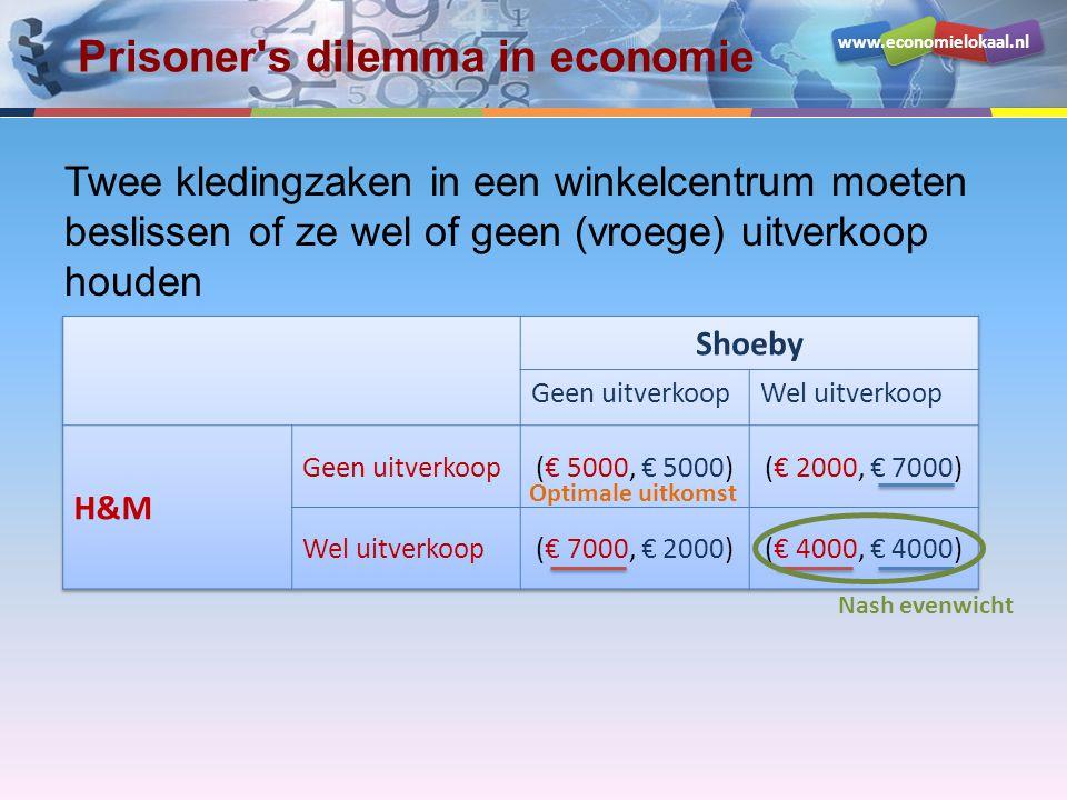www.economielokaal.nl Prisoner's dilemma in economie Twee kledingzaken in een winkelcentrum moeten beslissen of ze wel of geen (vroege) uitverkoop hou