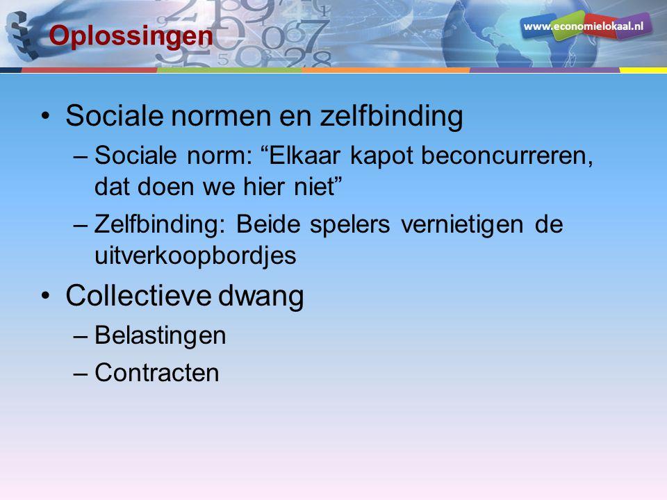 """www.economielokaal.nl Oplossingen Sociale normen en zelfbinding –Sociale norm: """"Elkaar kapot beconcurreren, dat doen we hier niet"""" –Zelfbinding: Beide"""